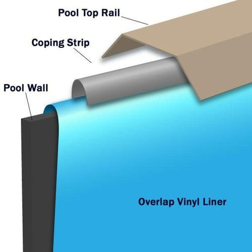 overlap-above-ground-pool-liner.jpg